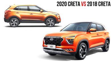 Creta 2020 vs creta 2019