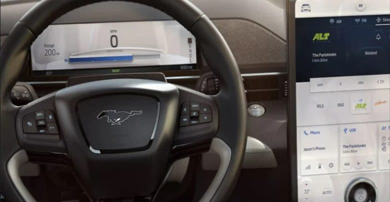 Ford and Google Partnership