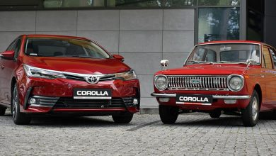 Old vs New Car Should You Buy An Old Or A New Car